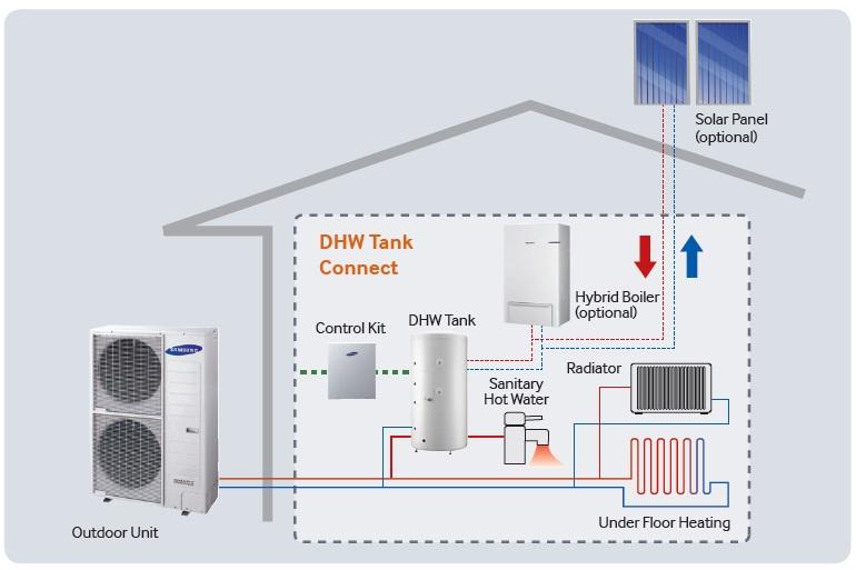 Somerset Renewables Retrofitting Heat Pumps
